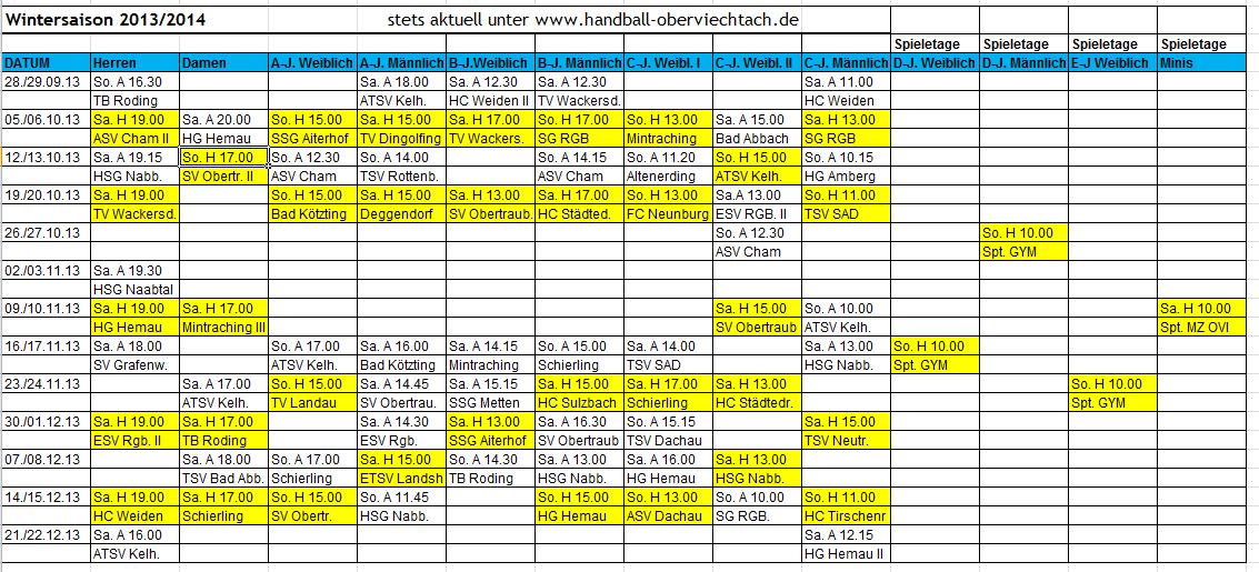 HV Oberviechtach Spielplan